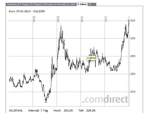 Mi van a gyenge forint árfolyam mögött?