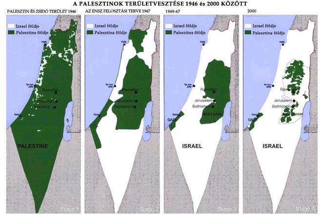 Palesztina területvesztése 1946 és 2000 között